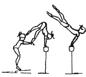 1.000 Angänge A B C D E F/G 1.111 1.211 1.311 1.411 1.511 1.611 Jump with bent hips to side Jump with stretched hips to Jump, press or swing to cross or planche min.