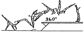 twist step-out to cross or side stand on Rondat vor d. Balken (am Ende) (360 ) to cross stand beam Salto rw. gestreckt i.d. Querstand auf Rondat vor d. Balken (am Rondat vor d.