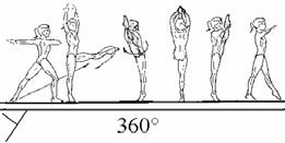 horizontal throughout turn (support and free leg may be (support and free leg may be (support and free leg may be straight or bent ) straight or bent) or straight or bent) 1/1 Dre.