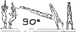 ) - lower to optional end (180 ) to handspring fwd land on 2 feet. Füßen position Absprung rw. (Flick-Flack Absprung) mit ½ Flick-Flack mit ½ Dre. (180 ) in den Dre.