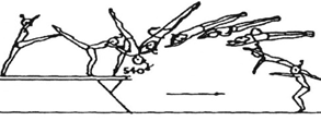 (aerial) walkover fwd with 1½ Free (aerial)