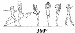 in 180 split position upward in 180 split position 1/1 Dre. (360 ) mit Hochhalten des 2/1 Dre.