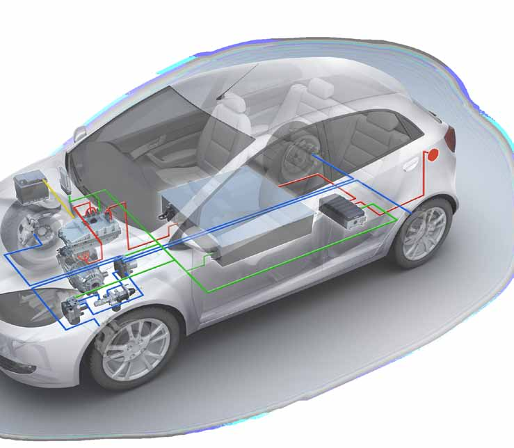 Automotive Systems Engi