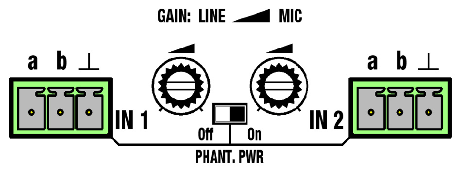 control) 10: Mains switch 11: Mains connection Input channels Figure 3: Input channels The 12 balanced input channels can be accessed via 3 pin phoenix sockets.