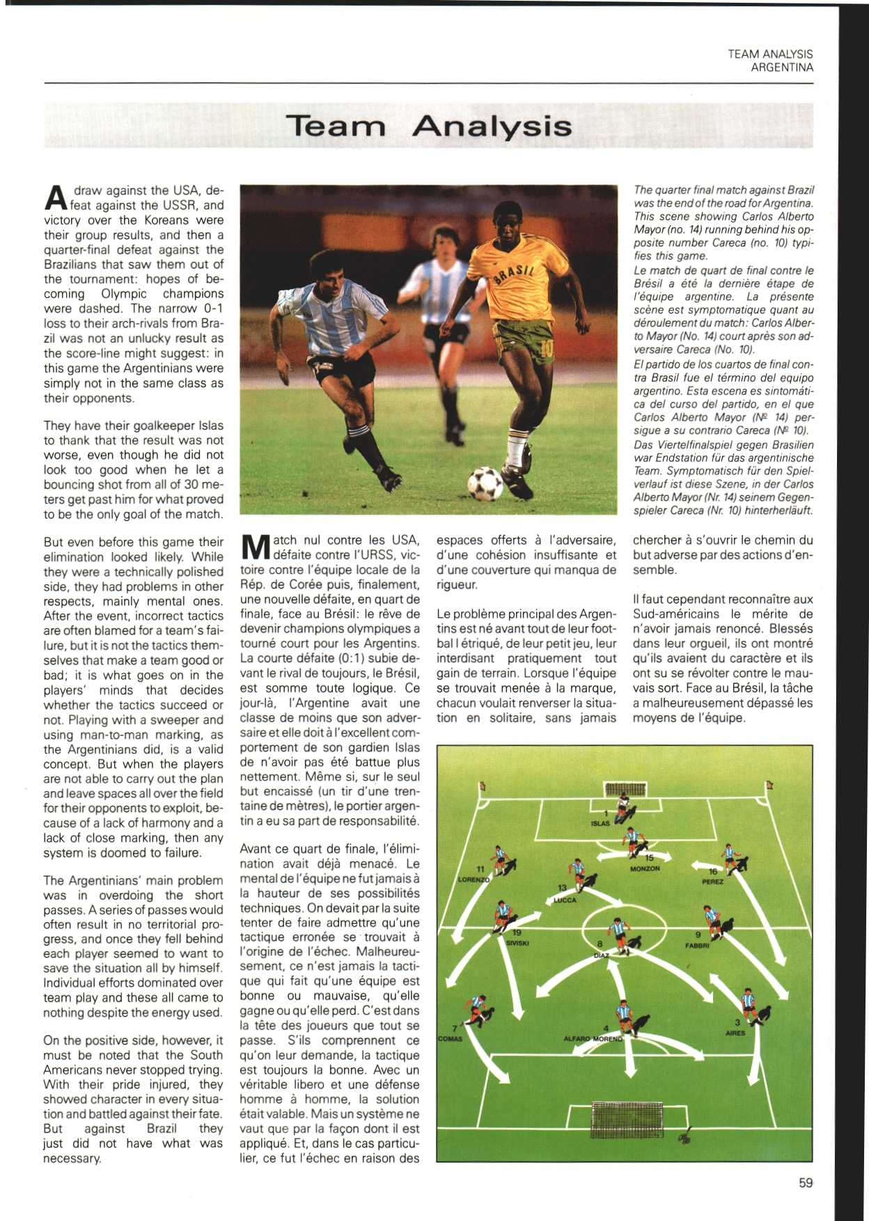 TEAM ANALYSIS ARGENTINA Team Analysis A draw against the USA, defeat against the USSR, and victory over the Koreans were their group results, and then a quarter-final defeat against the Brazilians