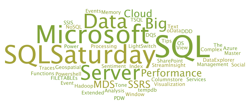 event After the big success of SQLSaturday #170 in September 2012 the organizer team has been motivated to create a follow-up. On July 13, 2013 the second SQLSaturday in Germany kicks-off in St.
