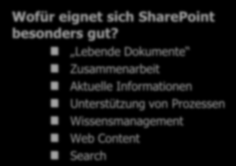 Was ist Microsoft SharePoint?