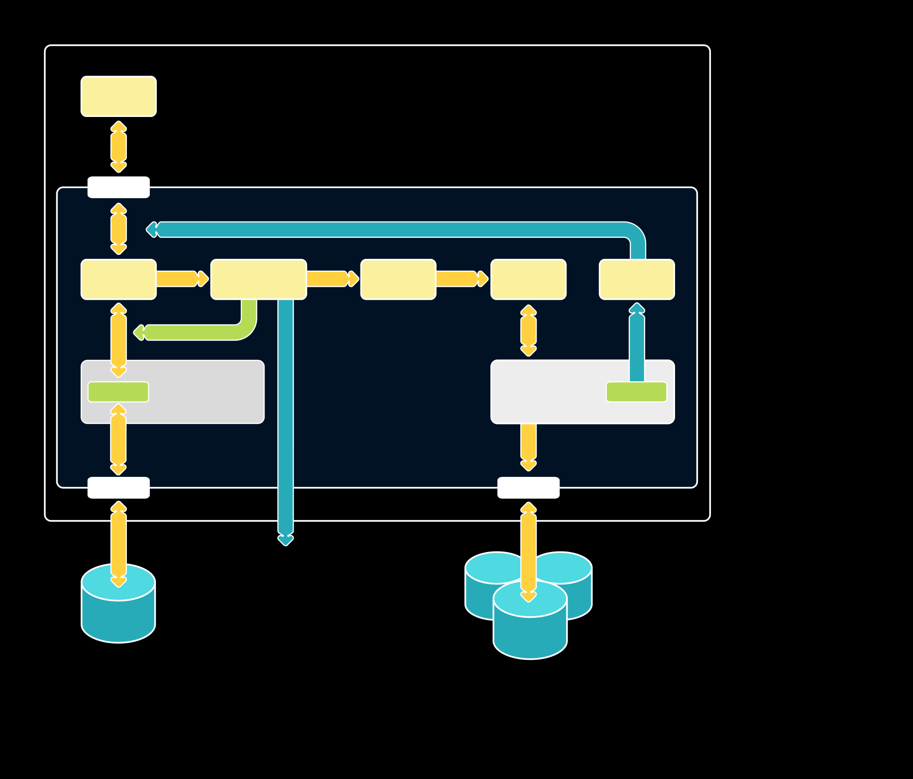 QUERY ROUTING LAYER APP.