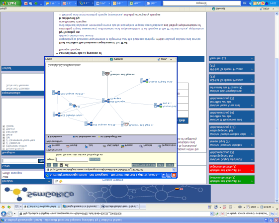 is Modeled My COBIT 2 Company Model Application My COBIT 2 to Company Model Fig.