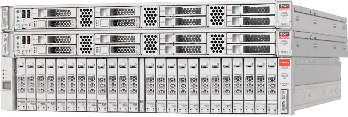 Oracle Database Appliance X4-2 Processing Power 48 Intel Xeon