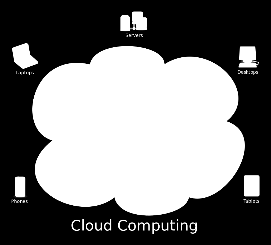 Cloud & Services Cloud computing by Sam Johnston - Created by Sam Johnston using OmniGroup s OmniGraffle and Inkscape