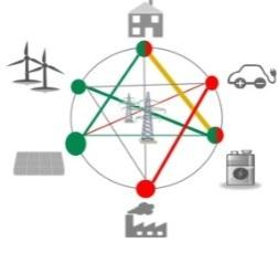 Firmenprofil Komplettlösung Smart Grid Abrechnung Datenbanken Visualisierung Schnittstellen MDM Meter Data Management SMGA Smart Meter Gateway Administration