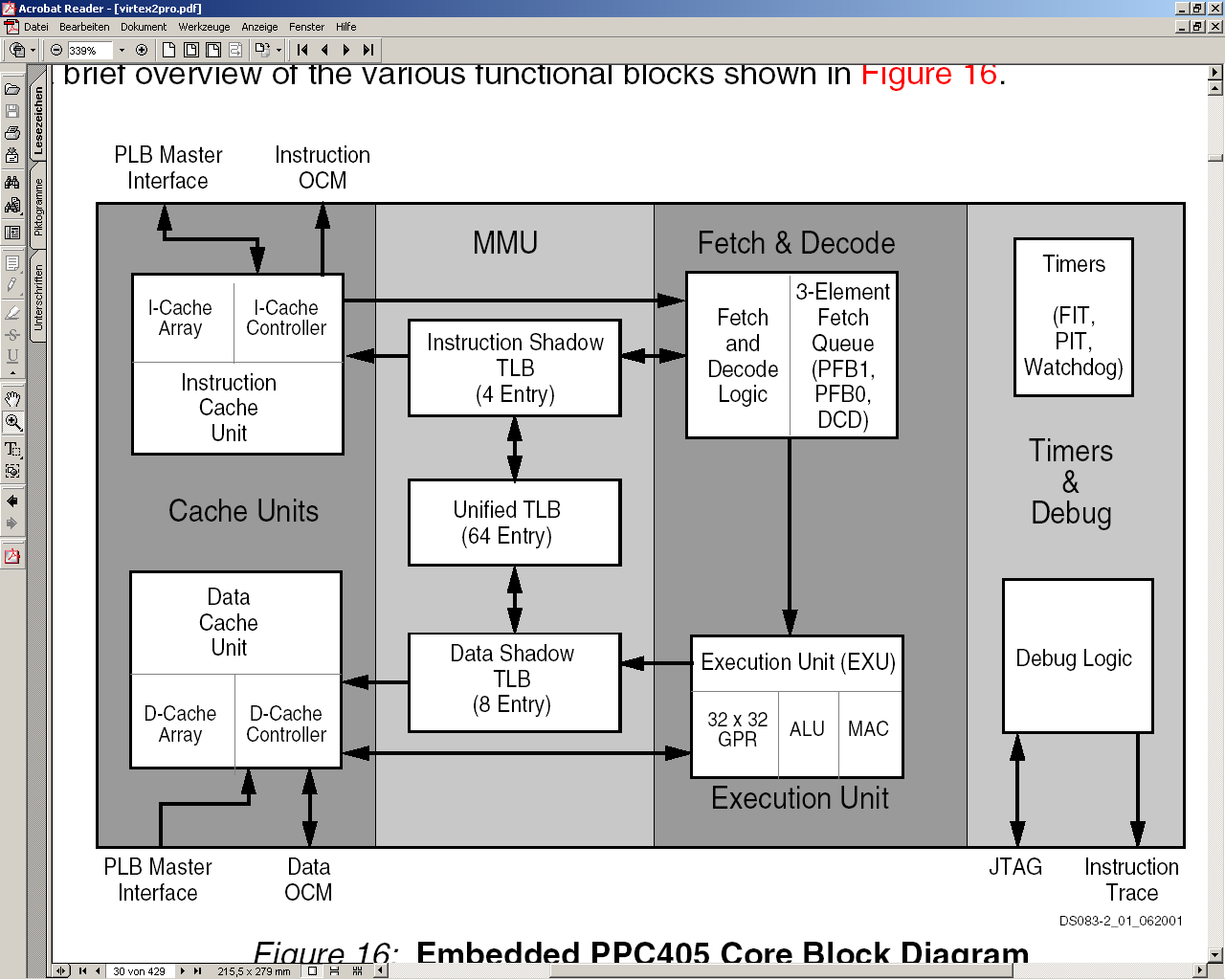 Integrated PowerPC Processor PLB=Processor local bus OCM=on chip memory