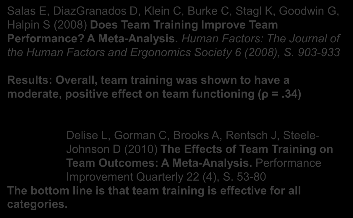 903-933 Results: Overall, team training was shown to have a moderate, positive effect on team functioning (ρ =.34) Abb.