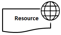 Type Stationary resource Mobile resource Stationary activity Mobile activity Description stationary resources that can only be used at their site mobile resources to be used independent from site