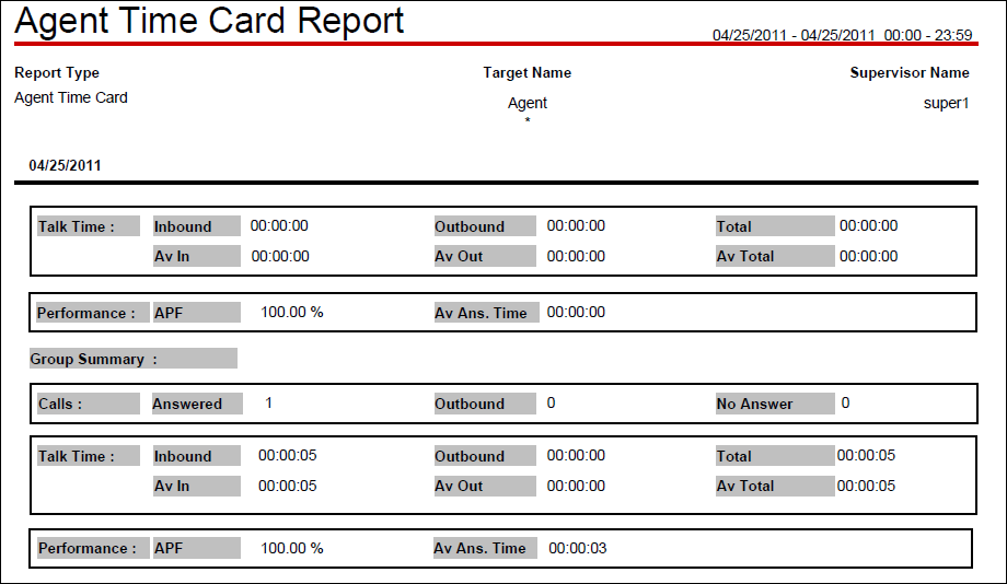 Call Summary Report: Agent Time Card Report: