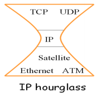 Beispiel: CloudNets Prototyp am T-Labs E,g.