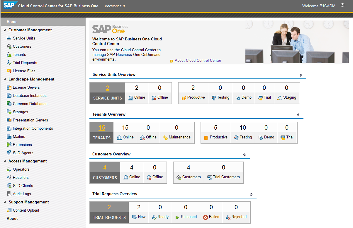 SAP Business One Cloud Cloud Control Center Screen