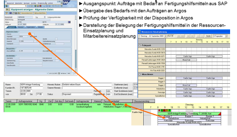 Cloud-Technologie für Auftrags und Mitarbeiterplanung (mittlere/große MDU) Personaleinsatz-Software, mobiles Workforce-Management, Auftrags-Management bei Stadtwerken