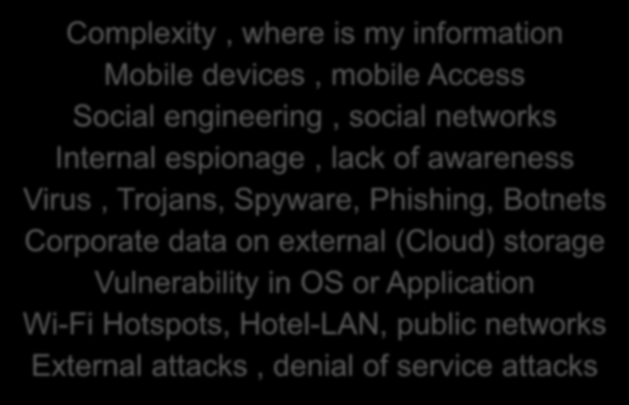 Corporate data on external (Cloud) storage Vulnerability in OS or Application Wi-Fi Hotspots, Hotel-LAN,