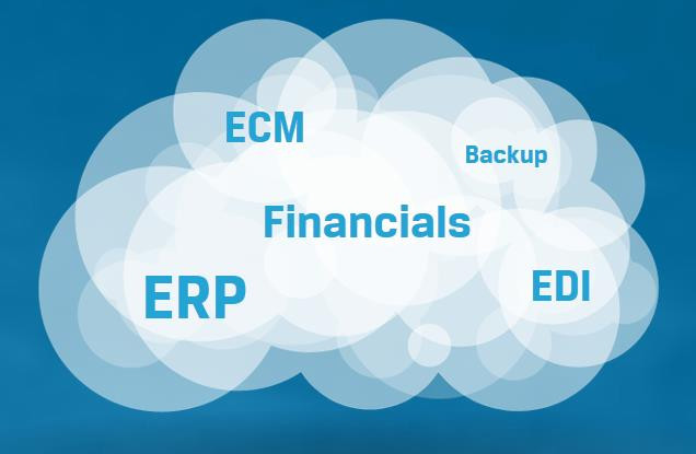 ERP/Financial Cloud Comarch Financial Cloud Comarch EDI Comarch Backup Noch im H1/2013 kommt Comarch ECM Cloud Lösung dazu! www.comarch-cloud.