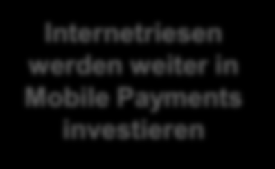 Quo Vadis Mobile Payments?