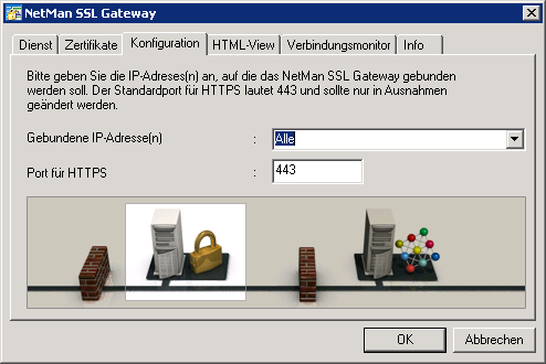 NetMan for Schools Basisreferenz Weboberfläche Konfiguration des NetMan Gateways Sie konfigurieren das NetMan SSL Gateways über Systemsteuerung/NetMan SSL Gateway.