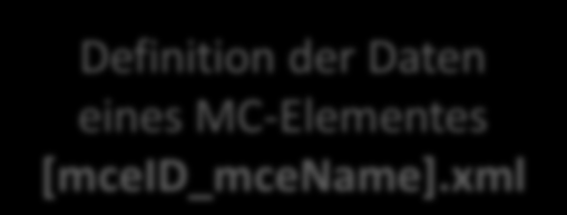 View Controller Model 5.1 Implementierung des UCMC mit Adobe AIR PDFCreationEvent.