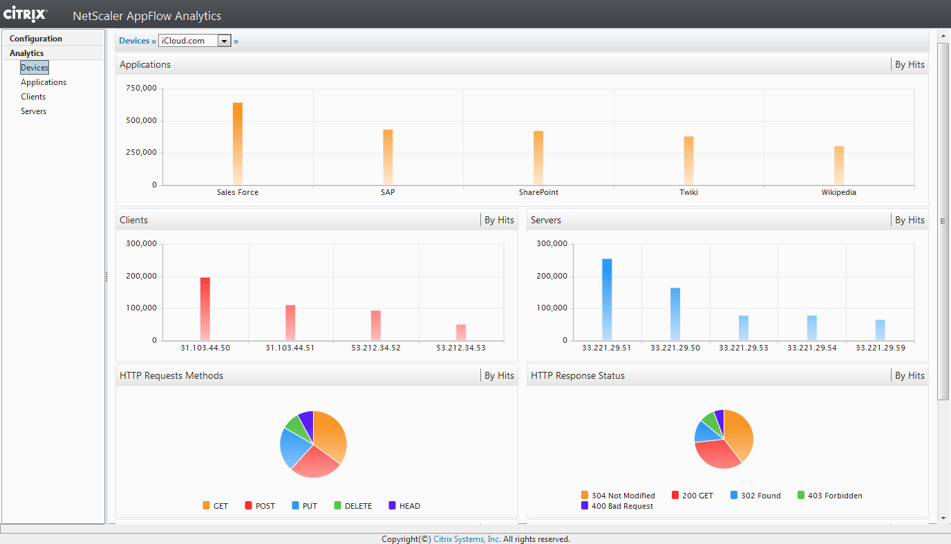 NetScaler Insight - Messung,