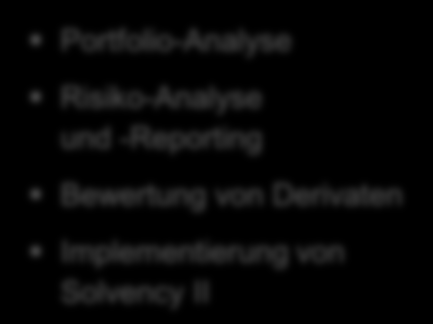Assenagon Geschäftsfelder Asset-Management Risiko-Management Benchmarknahe & aktive Anlagestrategien Manager-Plattform Analyse & Beratung Risiko-Management- Plattform Benchmarknahe Strategien: