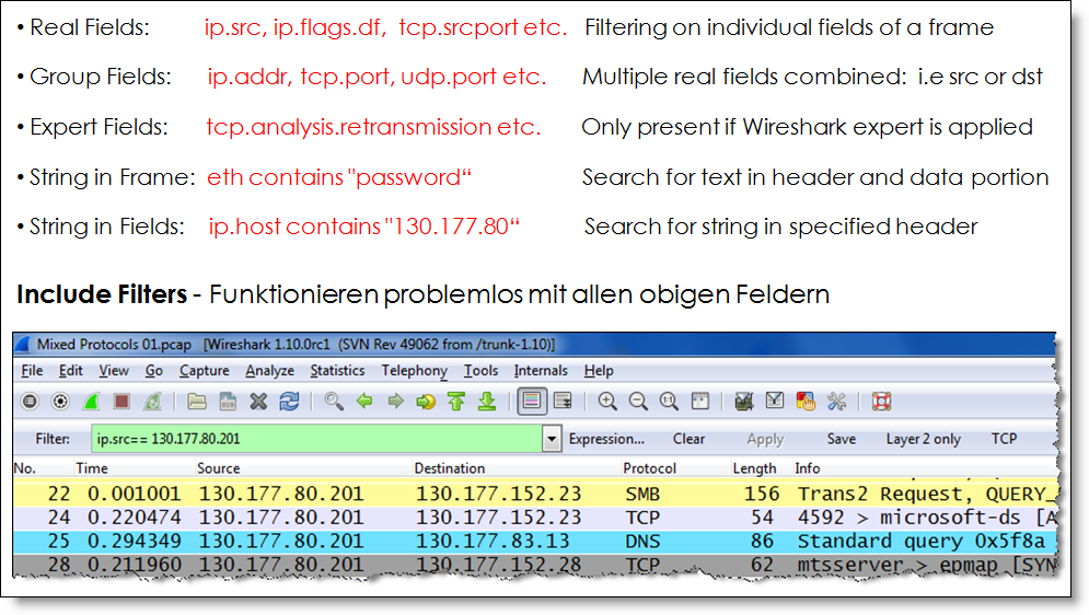 10 Tipps, Tricks & Traces Die Wireshark Display Filter Logik Die Wireshark Display Filter basieren auf einer ausgeklügelten Logik und funktionieren auf der Verbindung von Feldnamen und variablen