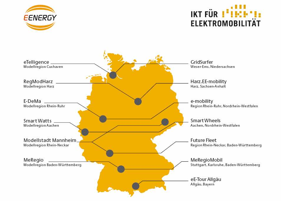 Major Ongoing Research Programs in Germany E-Energy and ICT for Electric Mobility SAP 2010 / SAP Smart 2009 Energy / SmartGrids Int.