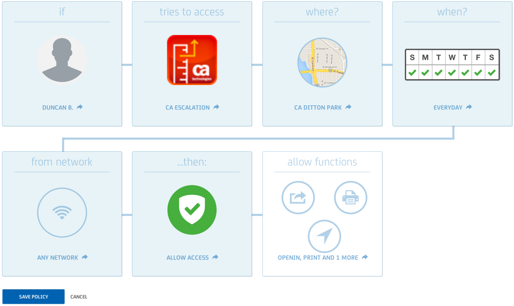 CA Mobile Application Management (CA