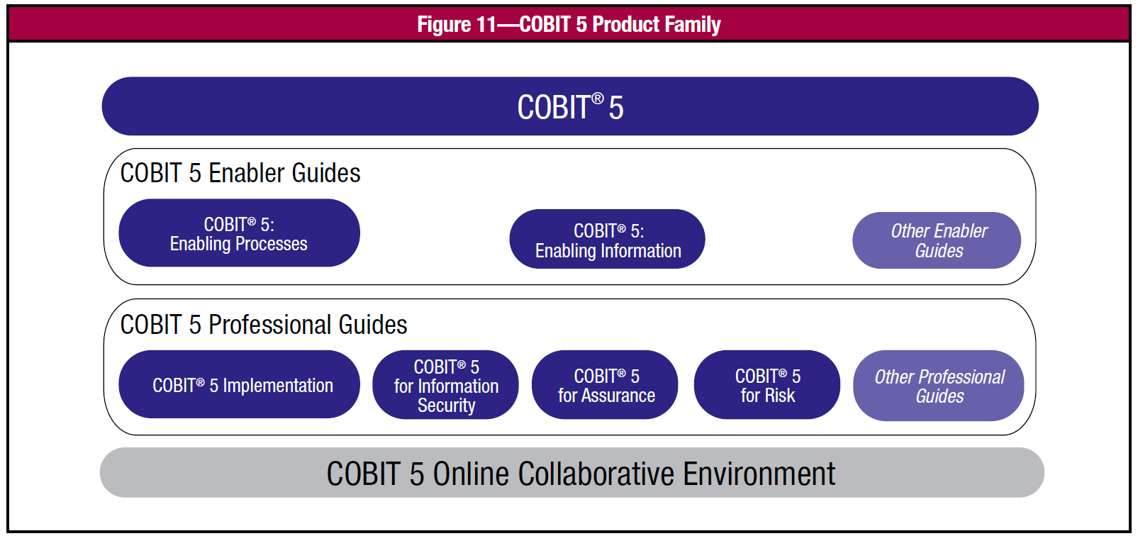COBIT 4.1: DS 8.2 Assurance Steps 1. Confirm that processes and tools are in placeto register customer queries, status, and actionstowards resolution 2.