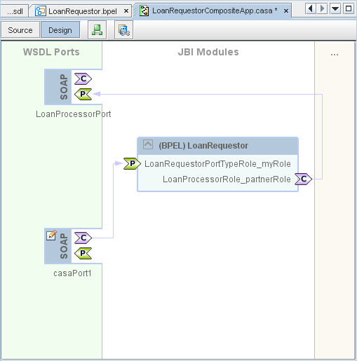 Example SOA application (Contd) Composite Application Service Assembly (CASA) connects the BPEL process to the WSDL ports and external modules to create a composite web-based application 3
