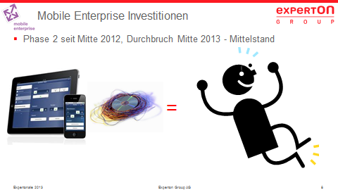 2. Mobile Enterprise Ein IT-Hype wird zum Business Thema Kaum ein IT-Thema hat es so schnell zum Business Thema gebracht wie Mobility.