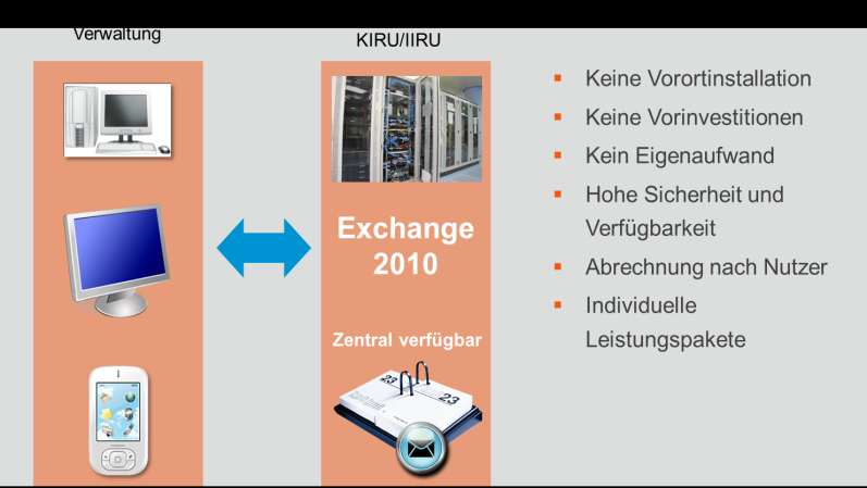 Cloud Computing bei der KIRU