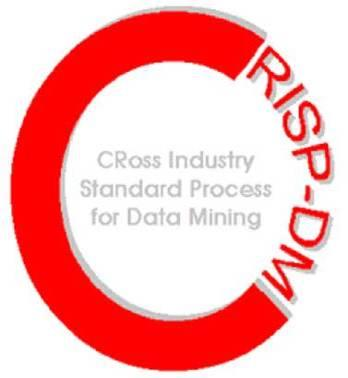 Cross Industry Standard Process for Data