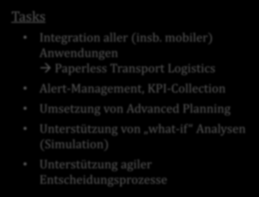 Schlüsselstrategien für den logistischen Erfolg Technology RFID, Object Regocnition, Smart Sensors Security, ERP, Warehouse Management A&O-Tools Transport Management Systems Percentage of Core
