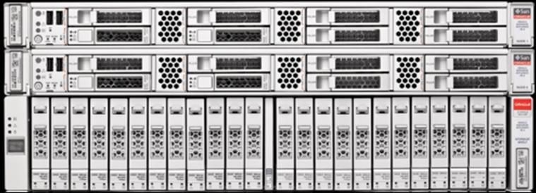 Oracle Database Appliance X4-2 Basis Konfiguration Zwei Server, jeder enthält 24 CPU cores 256 GB memory 600 GB mirrored boot