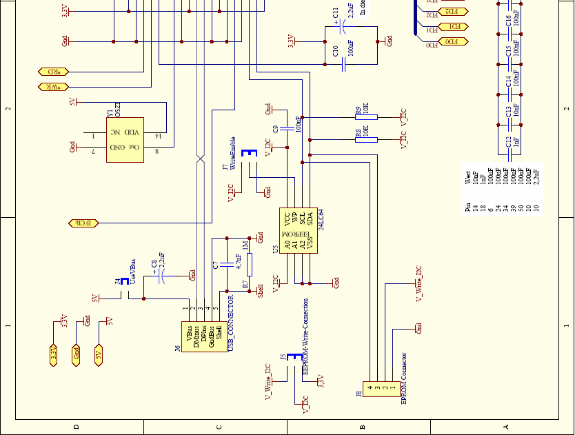 135 Anhang G2 Schematic USB