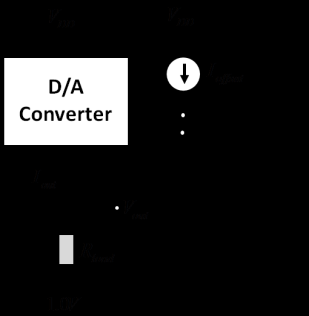 A Compact 12-bit Current-Steering D/A Converter for HDRC Image Sensors Fig. 2: Desired two-step ramp signal. different offsets; 1.22V+12.