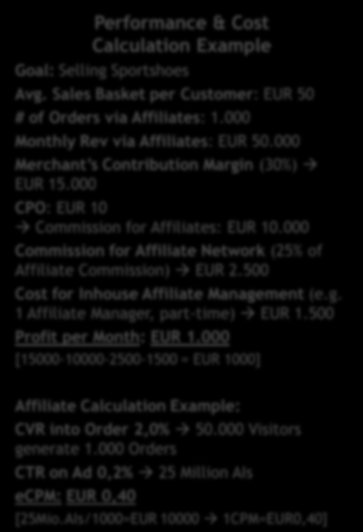000 CPO: EUR 10 Commission for Affiliates: EUR 10.000 Commission for Affiliate Network (25% of Affiliate Commission) EUR 2.500 Cost for Inhouse Affiliate Management (e.g. 1 Affiliate Manager, part-time) EUR 1.