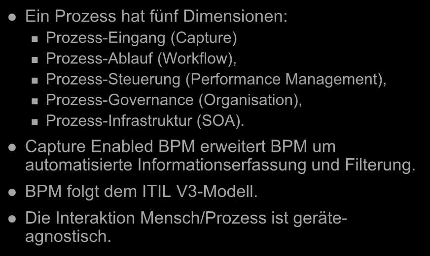 Business Process Management Ein Prozess hat fünf Dimensionen: Prozess-Eingang (Capture) Prozess-Ablauf (Workflow), Prozess-Steuerung (Performance Management), Prozess-Governance (Organisation),