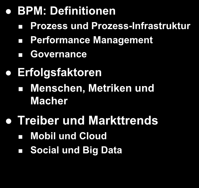 Capture Enabled BPM BPM: Definitionen Prozess und
