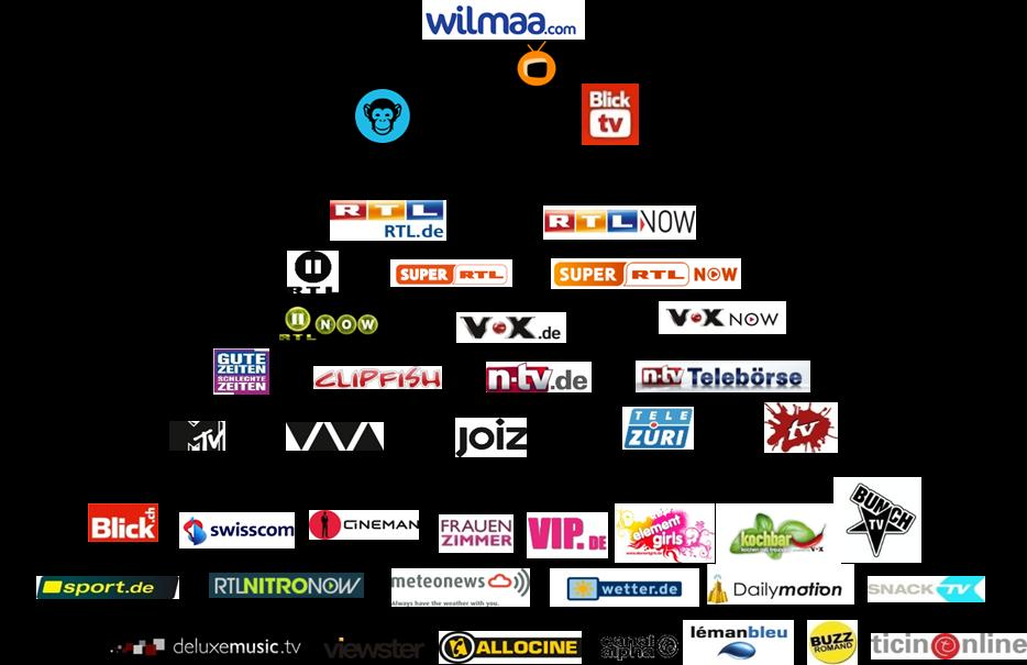 Swiss Premium Modul Internet TV / Alle werberelevanten Internet TV Plattformen /