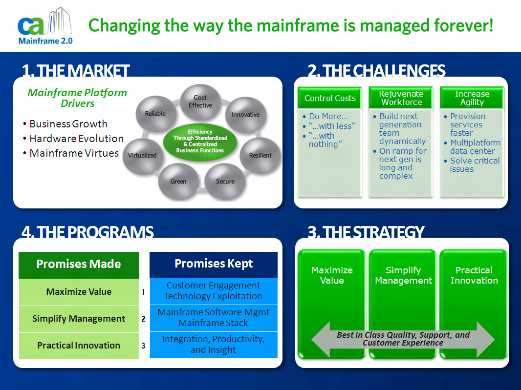 Mainframe 2.0 Strategie Changing the way the mainframe is managed forever!