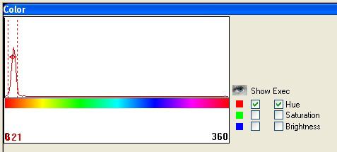 Mounting and operating instructions Colour attribute Verwendung Setting limit values for saturation. Setting limit values for brightness.