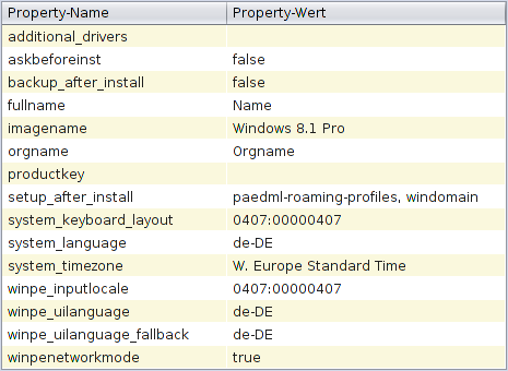 opsi-local-image-win81-x64 und opsi-local-image-win81-x64-capture (Windows 8.1 64 Bit) Abb.