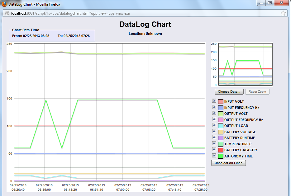 Single Server Shutdown mit DataWatch (7/10) UPS